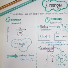 7 Ideas De Energía Cinética Energía Cinética Energía Tipos De Energia