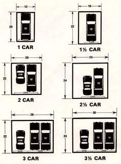 dimensions of one car garage   garagesizes1.gif