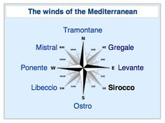 """The English word """"sirocco"""" comes to English from Italian sirocco / scirocco . It refers specifically to a hot wind in the Mediterranean tha..."""