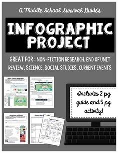 """This infographic project contains a two page teacher guide and five pages of student worksheets! Student worksheet include a """"how to"""" on making a digital infographic, project introduce and planning sheets, and a project grading rubric. Survival Quotes, Survival Tips, Science Resources, Activities, Summative Assessment, Project Based Learning, Middle School Science, Teacher Newsletter, Classroom Management"""
