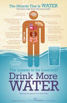 Drink more water! Trinkt mehr Wasser!
