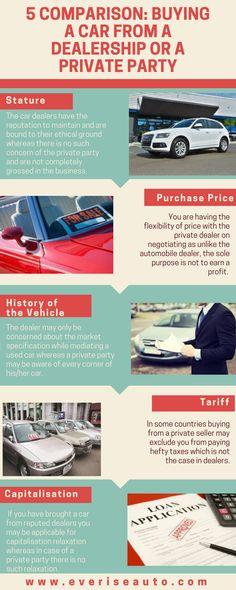13 Best Everise Auto Infographics