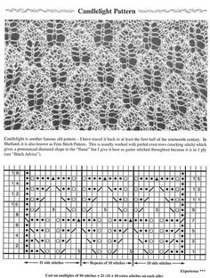 Beautiful knitted lace patterns on this site