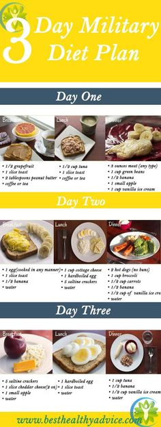 10 Pounds Less in Only 3-Days With This MILITARY DIET Plan