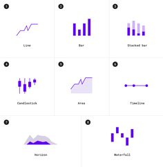 Material Design is an adaptable system—backed by open-source code—that helps teams build high quality digital experiences. Diagram Design, Graph Design, Web Design, Chart Design, Information Design, Information Graphics, Data Visualization Techniques, Information Visualization, Data Visualisation