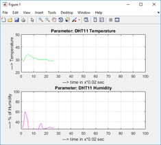 21 Best MATLAB Projects images in 2019