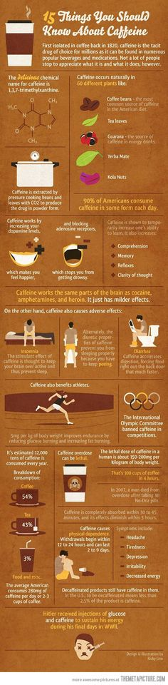 Things you should know about caffeine…