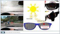 How Polarized Sunglasses Reduce the Glare - Chemistry Steps Chemistry Lessons, Polarized Sunglasses, New Technology, Polarised Sunglasses, Future Tech