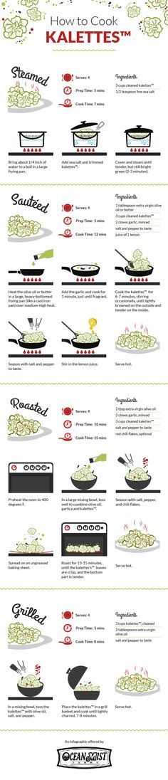 A great infographic on How to Cook Kalettes. This year's experimental plant.