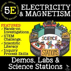 Atoms and the periodic table demo labs and science stations electricity and magnetism demos labs and science stations lesson plans urtaz Choice Image