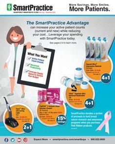 smartpractice.com/supplies July-Sept 2016 Dental Supplies SALE