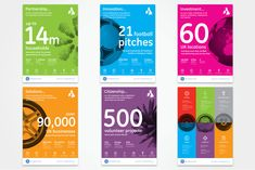 GE Internal Communications posters. each poster has areas for little supporting bits of info