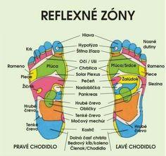 reflexní zony na nohou
