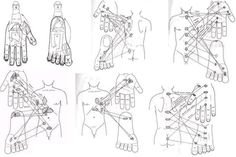 Chinese Hand Acupuncture and Korean Hand Acupuncture