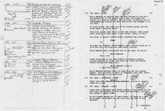 The red hot screenplay blueprint 10 screenplay elements of films script breakdown template malvernweather Gallery