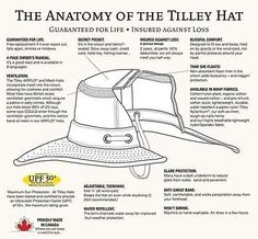 a640f21f635 4 Reasons To Buy a Tilley Hat