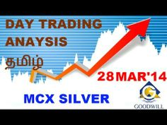Find our trading tips for better understanding of market