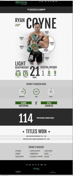 #webdesign #html5 #responsive #mascot #mascotagency #cssanimations #boxing #css3