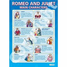 Romeo & Juliet Main Characters |English Literature Educational Wall Chart/Poster in high gloss paper (A1 840mm x 584mm): Amazon.co.uk: Office Products