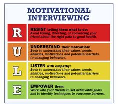 Motivational Interviewing Motivational Interviewing,School and work Motivational Interviewing counseling social work emotional learning skills character Therapy Worksheets, Therapy Activities, Cbt Worksheets, Group Activities, Social Work Activities, Therapy Games, Play Therapy, Speech Therapy, Relation D Aide