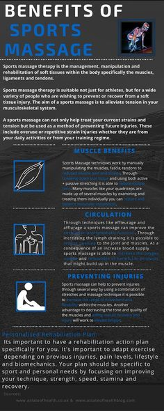 Infographic on benefits of Sports massage