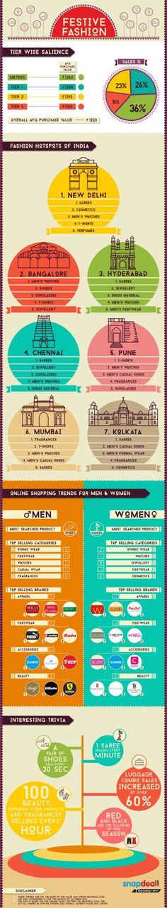 Festive fasfion Infographic