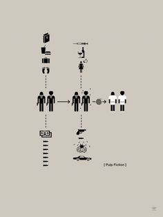 H-57's clever #pictogram #movie posters tell a story using #infographic icons and simple steps.