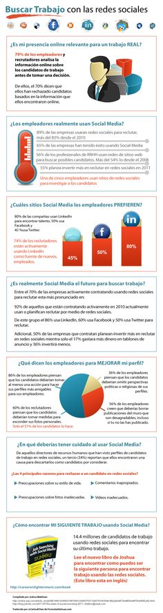 Job Seekers Beware These Social Media Traps Infographic - aerotek recruiter sample resume