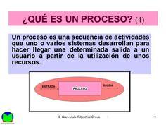 Mps 6. Procesos.  Factores en los procesos de servicios en el marketing mix.