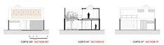 Imagem 52 de 52 da galeria de Casa Jardins / CR2 Arquitetura. Cortes D a F