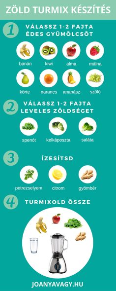 zöld turmix készítése - infografika Fruit Drinks, Healthy Drinks, Healthy Snacks, Healthy Eating, Smoothie Recipes, Diet Recipes, Smoothies, Healthy Recipes, Fodmap Diet