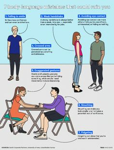 7 body language mistakes that could ruin you:_(TI_Graphics_BodyLanguage) Effective Communication, Communication Skills, Confident Body Language, Reading Body Language, How To Read People, Facial, One Step, Psychology Facts, Cognitive Psychology