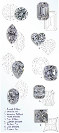 Bague Diamant – Tendance 2018 : Ring cuts and examples 2018 Trend Diamond Ring: Ringschnitte und Beispiele Jewellery Sketches, Jewelry Drawing, Jewelry Illustration, Diamond Illustration, Tiffany Jewelry, Ring Verlobung, Solitaire Ring, Schmuck Design, Diamond Shapes
