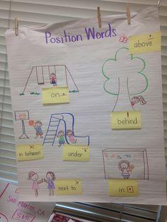 charts for kindergarten Positional Words Kindergarten, Kindergarten Anchor Charts, Math Anchor Charts, Kindergarten Science, Preschool Learning, Kindergarten Worksheets, Kindergarten Classroom, Classroom Activities, Listening Activities