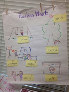 Position words anchor chart poster