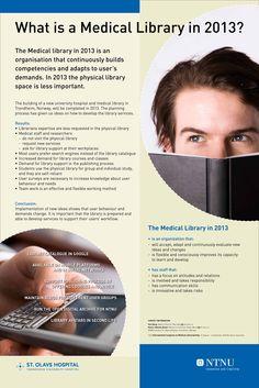 "Posteren ""What is a Medical Library in 2013?"" ble presentert på the 10th International Congress on Medical Librarianship, 31 August - 4 September 2009 i Brisbane"