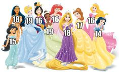 Disney princesses and their ages. Well that's awkward...