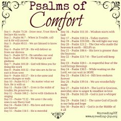 Finding comfort in the Psalms.  Which is your favorite? #PsalmsofComfort