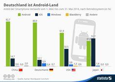 Infografik: Deutschland ist Android-Land | Statista