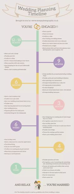 energyphotogr… Wedding Timeline – A wedding planning timeline to help you … www.energyphotogr… Wedding Timeline – A wedding planning timeline to help you know what to organise and when to do it Before Wedding, Wedding Prep, Budget Wedding, Plan Your Wedding, Wedding Tips, Wedding Ceremony, Wedding Venues, Wedding Locations, Wedding Planning On A Budget