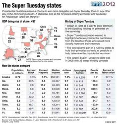 Graphic: The Super Tuesday states