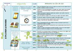 Les nouveaux programmes 2015