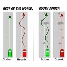 Funny pictures about Driving: America vs. Oh, and cool pics about Driving: America vs. Also, Driving: America vs. Good Jokes, Funny Jokes, Hilarious, It's Funny, Funniest Memes, Drunk Driving, Funny Driving, Driving Humor, Under The Influence