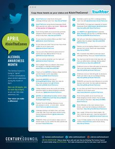 April is Alcohol Awareness Month #JoinTheConvo with The Foundation for Advancing Alcohol Responsibility