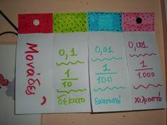 δεκαδικοί αριθμοί Classroom Organisation, Classroom Ideas, Teaching Methods, School Worksheets, Teaching Math, Maths, Blog Page, New School Year, Fractions