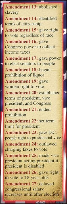 Constitutional Amendments Bookmark | Back