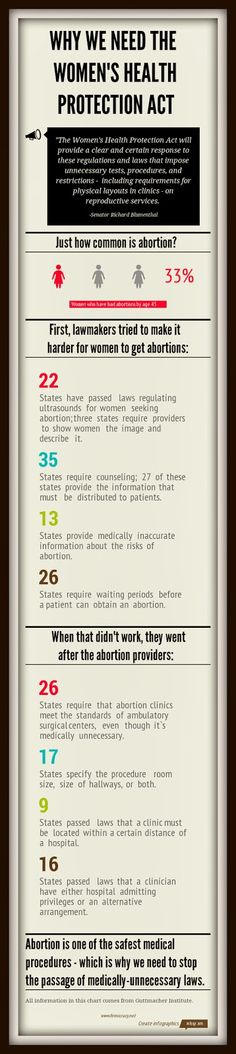 Why the Democrats' Women's Health Protection Act matters