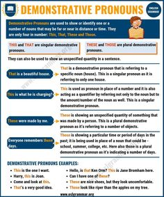 What is a Pronoun? 7 Types of Pronouns, Examples & Exercises - ESL Grammar Pronoun Grammar, Basic Grammar, Teaching English Grammar, English Grammar Worksheets, Grammar And Vocabulary, Grammar Lessons, English Language Learning, English Vocabulary, Verb Worksheets