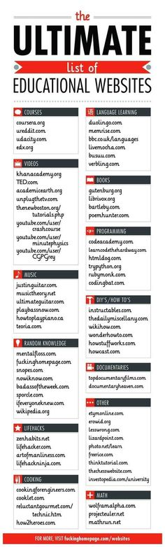 You should know these - A List of Useful Educational Websites   Share Some Love Today   Scoop.it