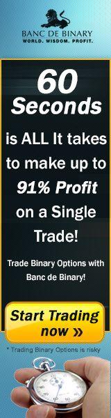 List of Best Binary Options Brokers In Australia.